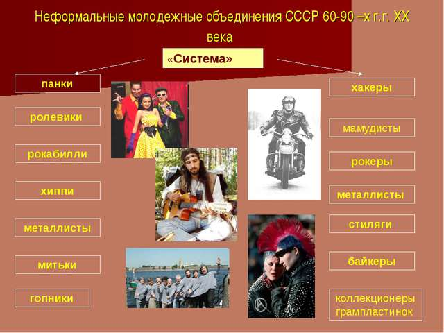 Неформальные молодежные объединения СССР 60-90 –х г.г. XX века «Система» гопн...