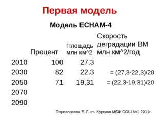 Первая модель Модель ECHAM-4 ПроцентПлощадь млн км^2Скорость деградации