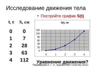 Исследование движения тела Постройте график S(t) Уравнение движения? t, cS,