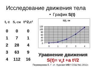 Исследование движения тела График S(t) Уравнение движения S(t)= v0t +a t2/2