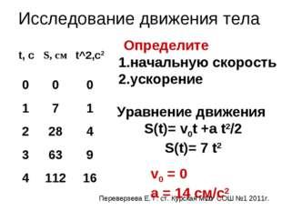 Исследование движения тела Определите 1.начальную скорость 2.ускорение Уравне