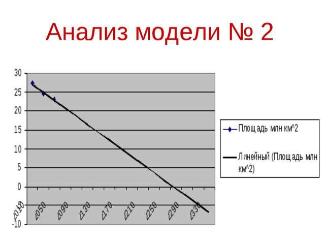 Анализ модели № 2 Переверзева Е. Г. ст. Курская МОУ СОШ №1 2011г.