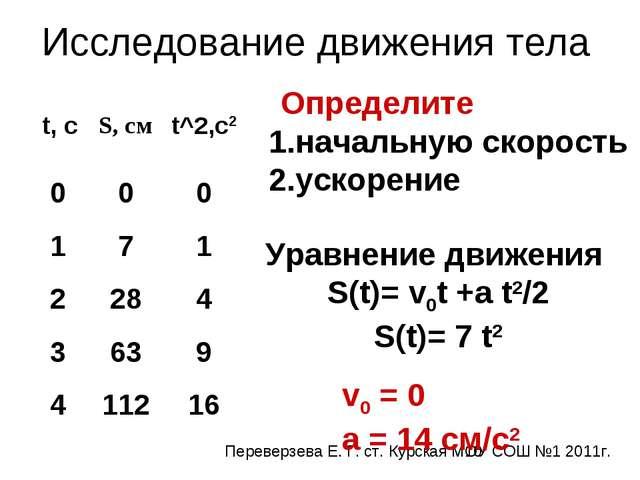 Исследование движения тела Определите 1.начальную скорость 2.ускорение Уравне...