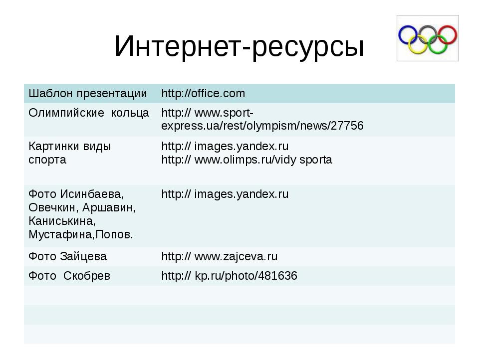 Интернет-ресурсы Шаблон презентацииhttp://office.com Олимпийские кольцаhttp...