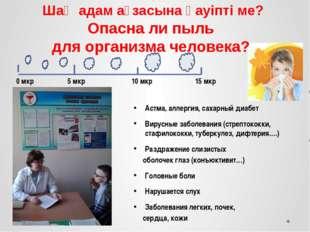 Астма, аллергия, сахарный диабет Вирусные заболевания (стрептококки, стафилок
