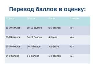 Перевод баллов в оценку: