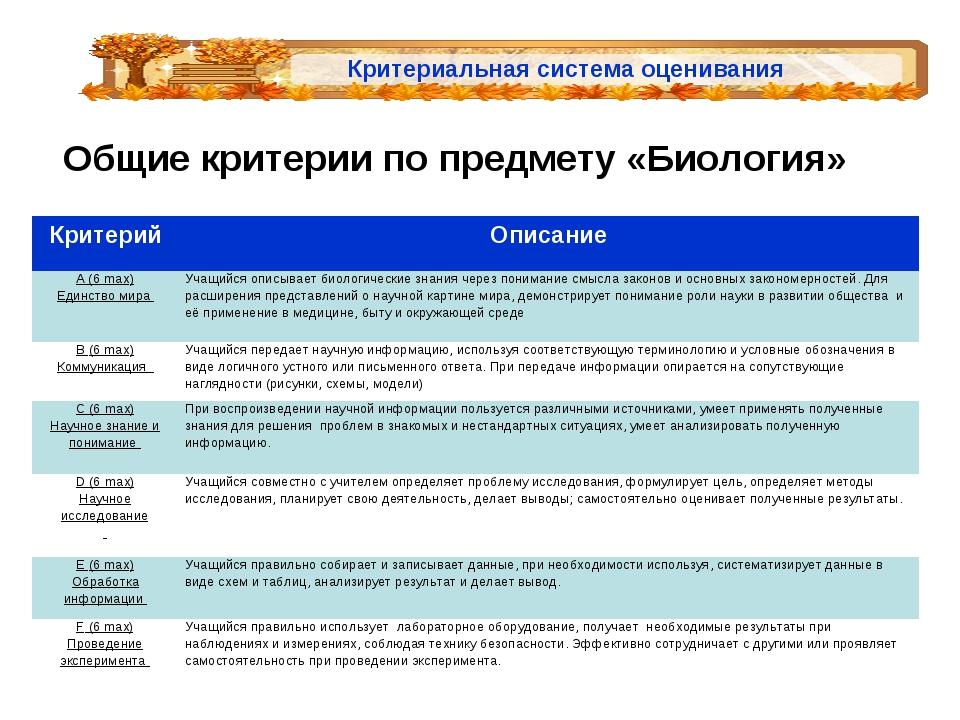 Общие критерии по предмету «Биология»