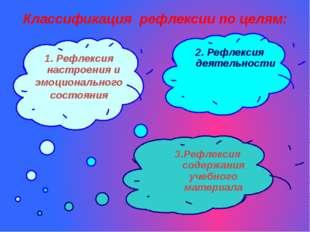 Классификация рефлексии по целям: 3.Рефлексия содержания учебного материала
