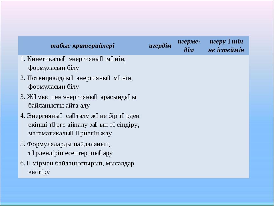 табыс критерийлеріигердімигерме-дімигеру үшін не істеймін 1. Кинетикалық э...