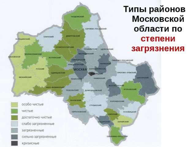 Типы районов Московской области по степени загрязнения