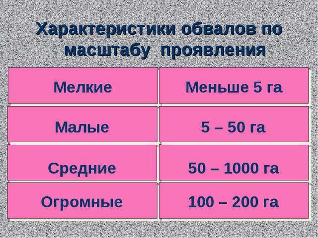 Средние Малые Мелкие Огромные 50 – 1000 га 5 – 50 га Меньше 5 га 100 – 200 га...
