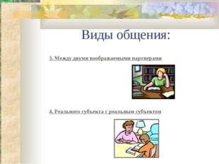 Виды общения: 3. Между двумя воображаемыми партнерами 4. Реального субъекта с