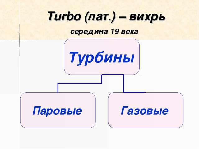 Turbo (лат.) – вихрь середина 19 века