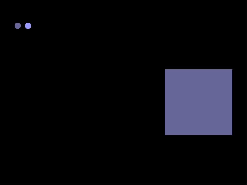 А почему такое название – квадрат? Ведь у нас никаких геометрических фигур не...