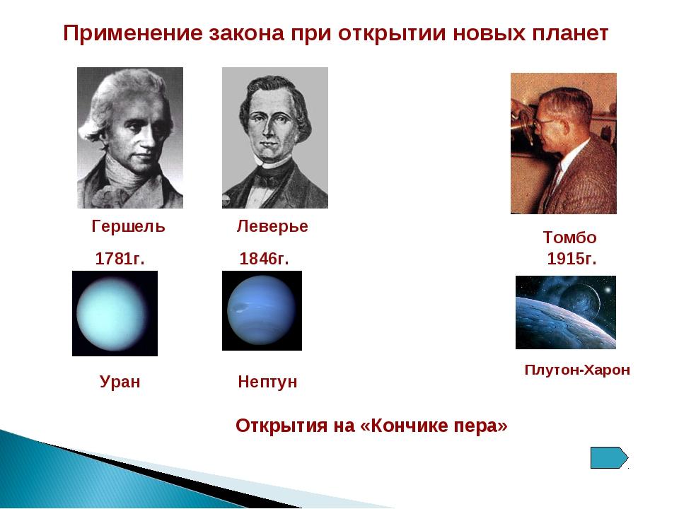 Применение закона при открытии новых планет Уран Нептун Открытия на «Кончике...