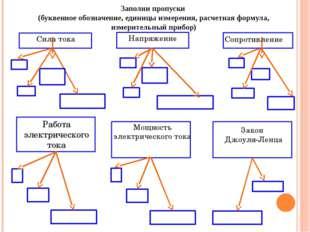 Сила тока Работа электрического тока Мощность электрического тока Закон Джоу