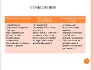 осмысление Деятельность учителя Деятельность обучающихся Возможные приёмы и м