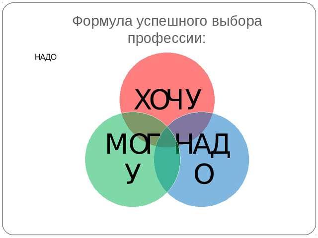 Формула успешного выбора профессии:
