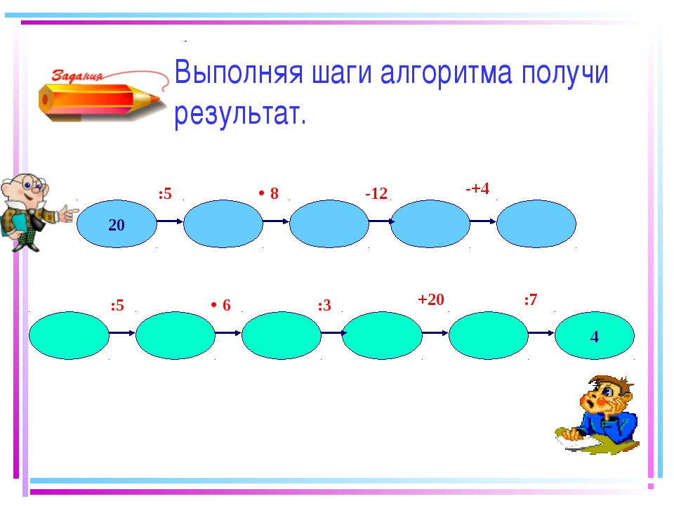 Выполняя шаги алгоритма получи результат. 4 :5  6 :3 +20 :7 20 :5  8 -12 -+4