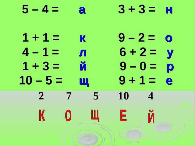 5 – 4 = а 3 + 3 = н 1 + 1 = к 9 – 2 = о 4 – 1 = л 6 + 2 = у 1 + 3 = й 9 – 0...