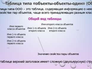 Таблица типа ООО – это таблица, содержащая информацию о некотором одном свой