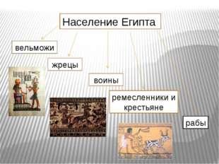 Население Египта жрецы рабы ремесленники и крестьяне вельможи воины