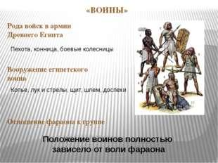 «ВОИНЫ»  Рода войск в армии Древнего Египта  Вооружение египетского воина О