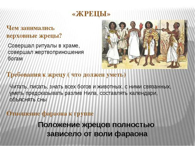 «ЖРЕЦЫ»  Чем занимались верховные жрецы? Требования к жрецу ( что должен уме...