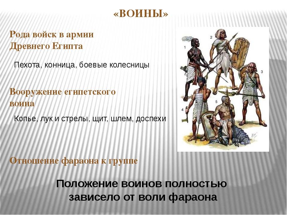 «ВОИНЫ»  Рода войск в армии Древнего Египта  Вооружение египетского воина О...