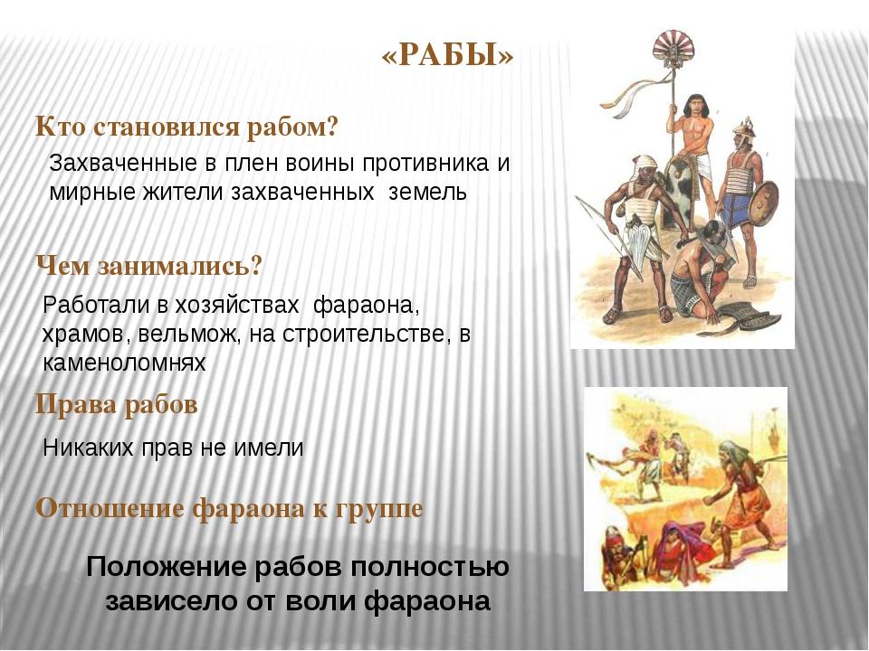 «РАБЫ» Кто становился рабом? Чем занимались? Права рабов Отношение фараона к...