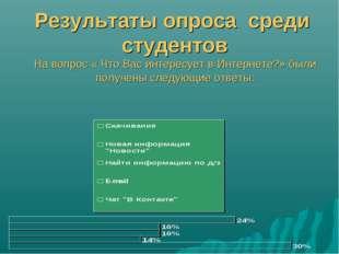 Результаты опроса среди студентов На вопрос « Что Вас интересует в Интернете?