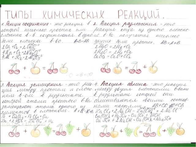 Домашнее задание Спасибо за работу на уроке! §19, упр. 6, стр. 49