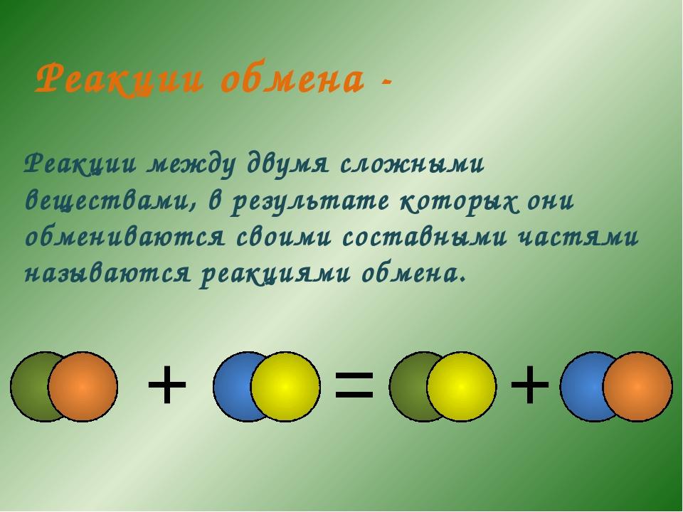 Реакции между двумя сложными веществами, в результате которых они обмениваютс...