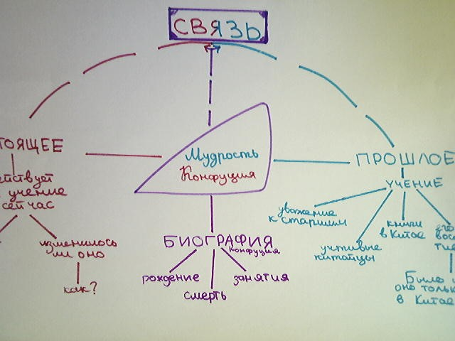 C:\Users\Елена\Documents\5 класс история\Учебный проект\Проект конкурс\Рисунок11.jpg