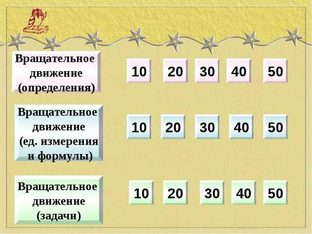 Вращательное движение (единицы измерения и формулы) Единица измерения период...