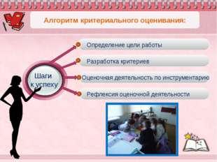 Разработка критериев Оценочная деятельность по инструментарию Рефлексия оцен