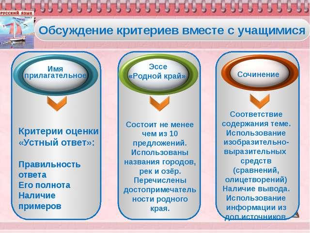 Обсуждение критериев вместе с учащимися Критерии оценки «Устный ответ»: Прав...
