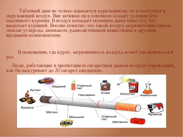 Табачный дым не только вдыхается курильщиком, но и поступает в окружающий во...