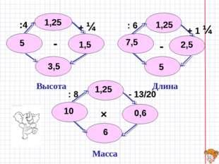 1,25 10 0,6 6 Высота Длина Масса 1,25 5 1,5 3,5 :4 + ¼ - 7,5 1,25 2,5 5 : 6 +