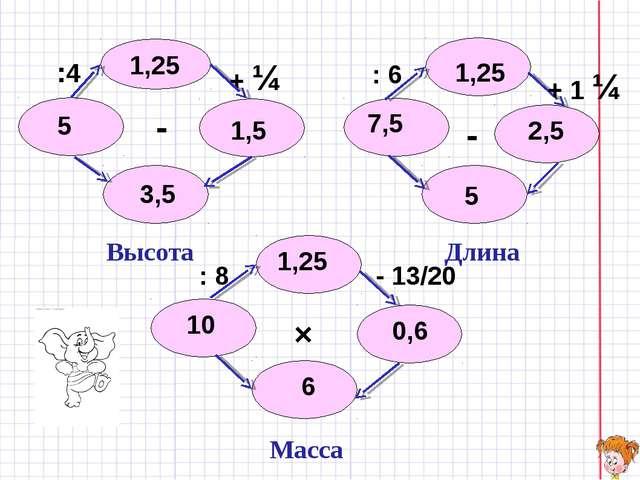 1,25 10 0,6 6 Высота Длина Масса 1,25 5 1,5 3,5 :4 + ¼ - 7,5 1,25 2,5 5 : 6 +...