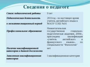 Сведения о педагоге Стаж педагогической работы 9лет Педагогическая деятельнос