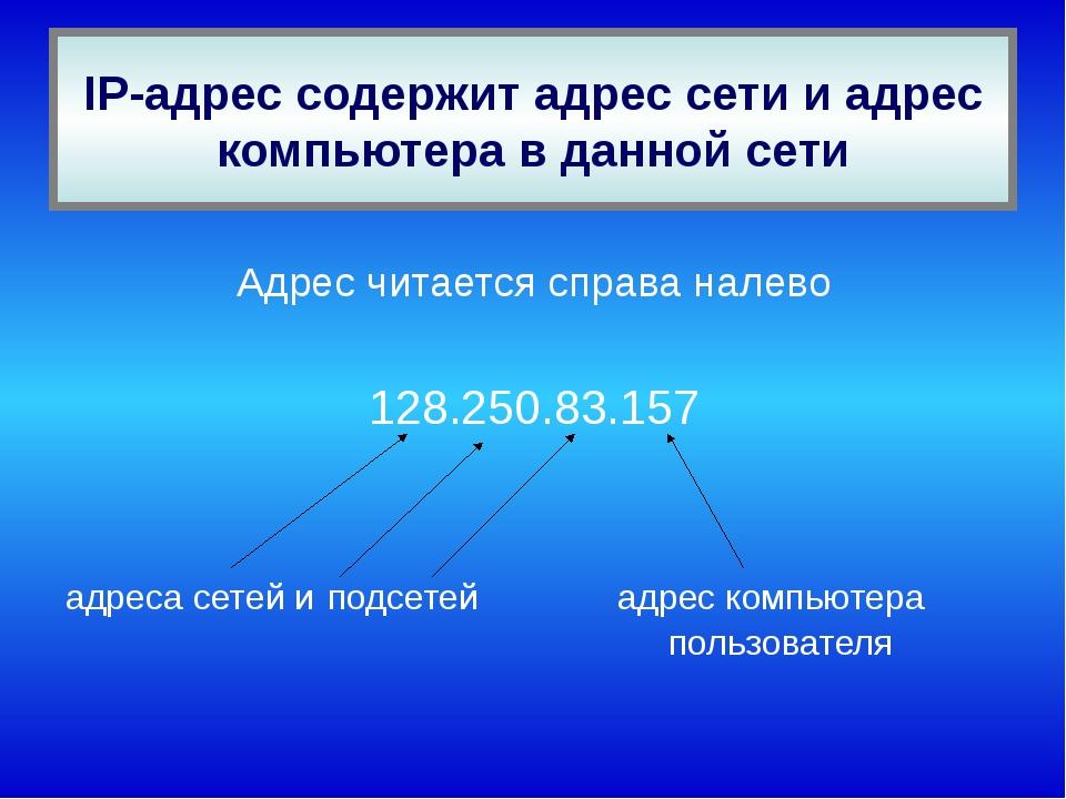 Адрес читается справа налево 128.250.83.157 адреса сетей и подсетей...