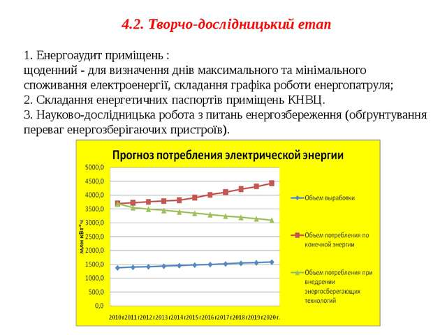4.2. Творчо-дослідницький етап 1. Енергоаудит приміщень : щоденний - для визн...