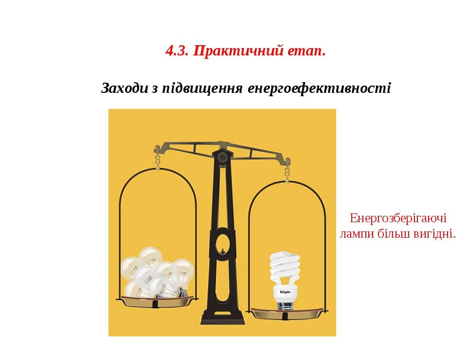 4.3. Практичний етап. Заходи з підвищення енергоефективності Енергозберігаючі...