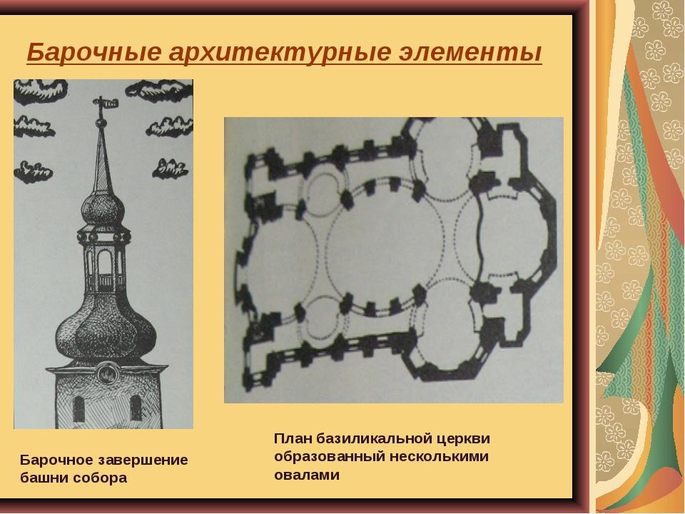 План базиликальной церкви образованный несколькими овалами Барочное завершени...