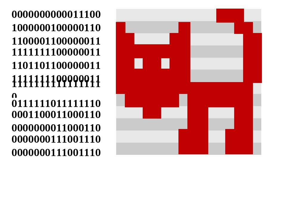 0000000000011100 1000000100000110 1100001100000011 1111111100000011 110110110...