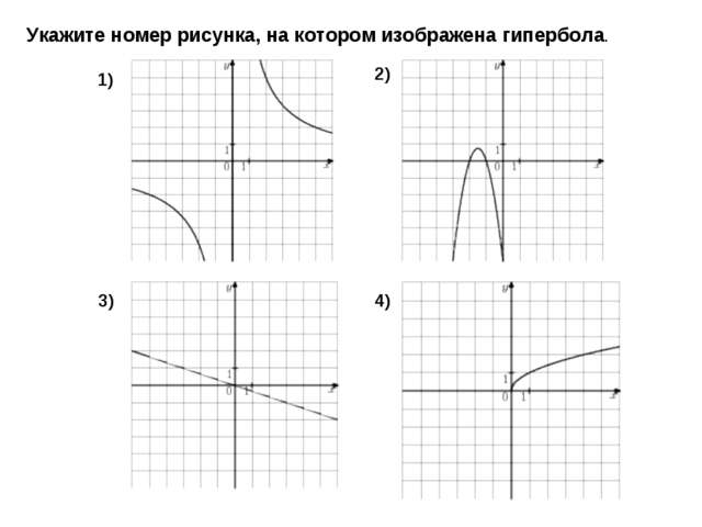Укажите номер рисунка, на котором изображена гипербола. 1) 2) 3) 4)