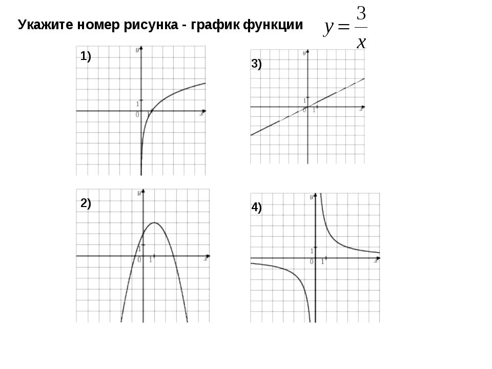 Укажите номер рисунка - график функции 1) 2) 3) 4)