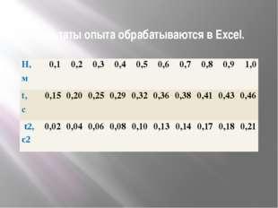 Результаты опыта обрабатываются в Excel. H, м 0,1 0,2 0,3 0,4 0,5 0,6 0,7 0,8