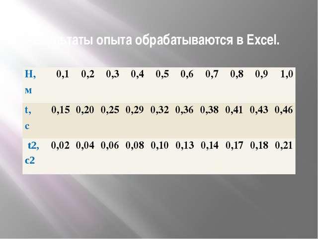 Результаты опыта обрабатываются в Excel. H, м 0,1 0,2 0,3 0,4 0,5 0,6 0,7 0,8...